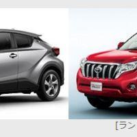 TOYOTAの新型SUV「C-HR」が当たる自動車懸賞!