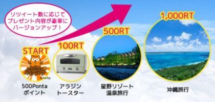 宮古島旅行や、青森の星野リゾート旅行が当たる高額旅行懸賞!