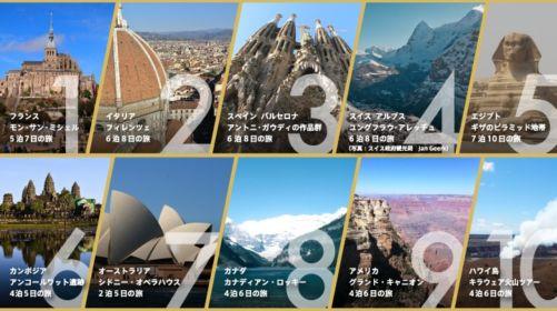世界遺産10カ所から選べる、豪華海外旅行が当たるキャンペーン!