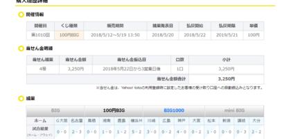 100円で最高2億円が当たる「100円 BIG」の4等が当選!