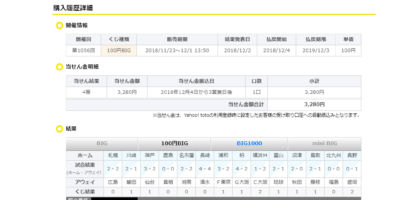 toto「100円BIG」で2度目の4等が当選しました!