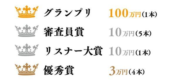 賞金総額172万円のラジオCMコンテスト!
