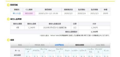 久しぶりに確認したら「toto BIG1000」の4等が当選してました!
